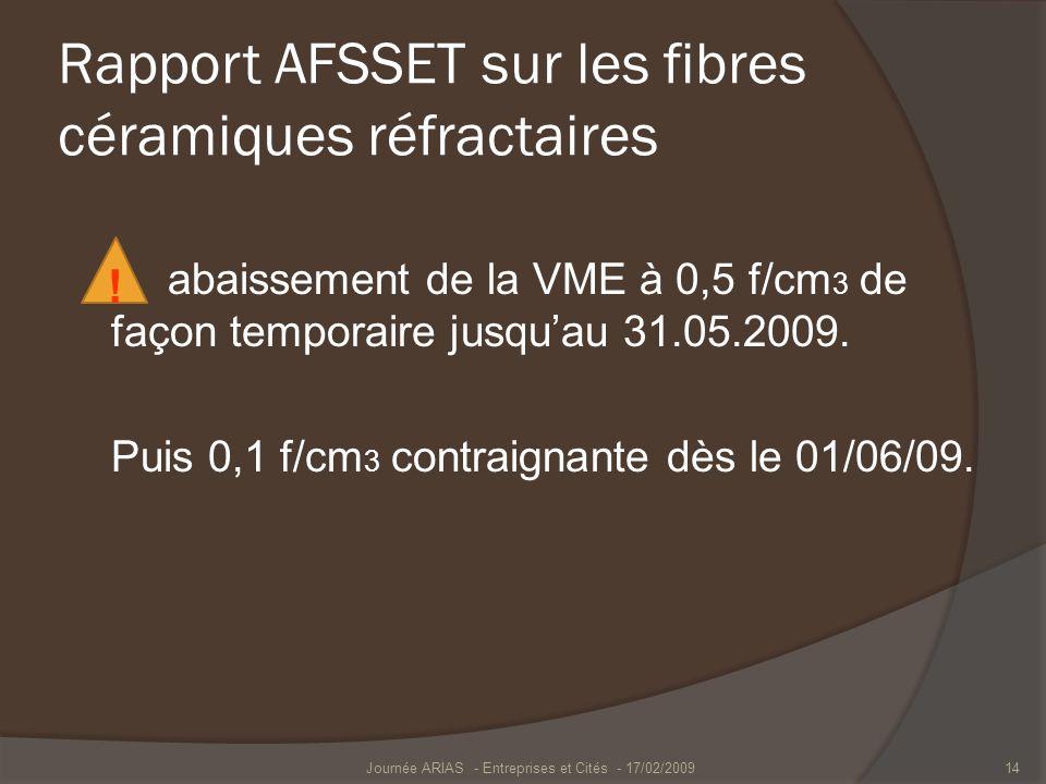 Rapport AFSSET sur les fibres céramiques réfractaires abaissement de la VME à 0,5 f/cm 3 de façon temporaire jusquau 31.05.2009. Puis 0,1 f/cm 3 contr