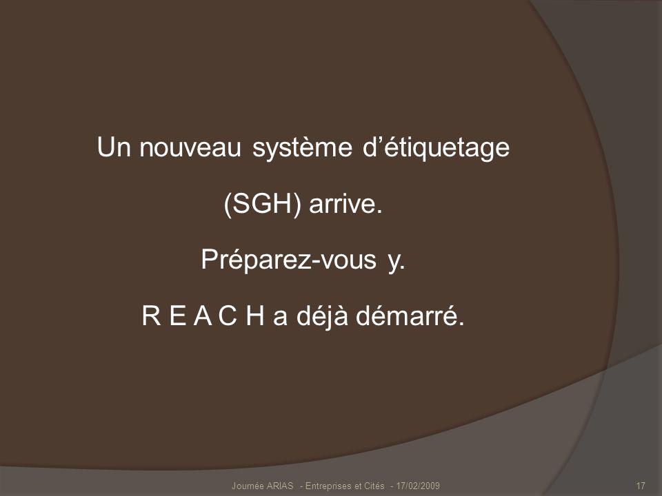 Un nouveau système détiquetage (SGH) arrive. Préparez-vous y. R E A C H a déjà démarré. Journée ARIAS - Entreprises et Cités - 17/02/200917