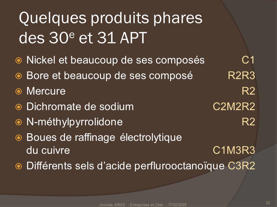 Quelques produits phares des 30 e et 31 APT Nickel et beaucoup de ses composésC1 Bore et beaucoup de ses composéR2R3 MercureR2 Dichromate de sodiumC2M
