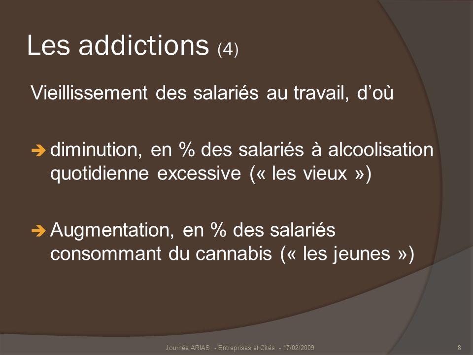 Les addictions (4) Vieillissement des salariés au travail, doù diminution, en % des salariés à alcoolisation quotidienne excessive (« les vieux ») Aug