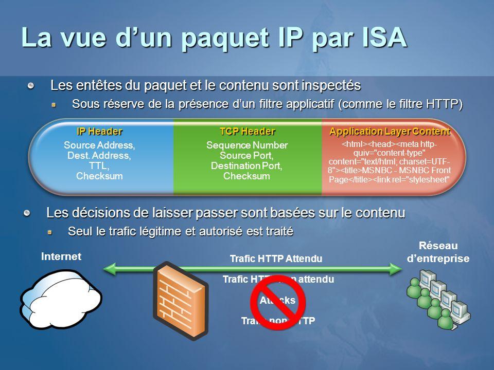 La vue dun paquet IP par ISA Les entêtes du paquet et le contenu sont inspectés Sous réserve de la présence dun filtre applicatif (comme le filtre HTT