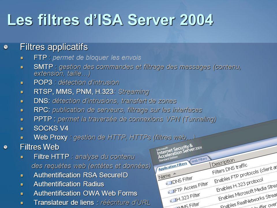Les filtres dISA Server 2004 Filtres applicatifs FTP : FTP : permet de bloquer les envois SMTP : gestion des commandes et filtrage des messages (conte