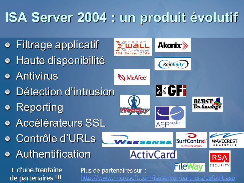 ISA Server 2004 : un produit évolutif Filtrage applicatif Haute disponibilité Antivirus Détection dintrusion Reporting Accélérateurs SSL Contrôle dURL