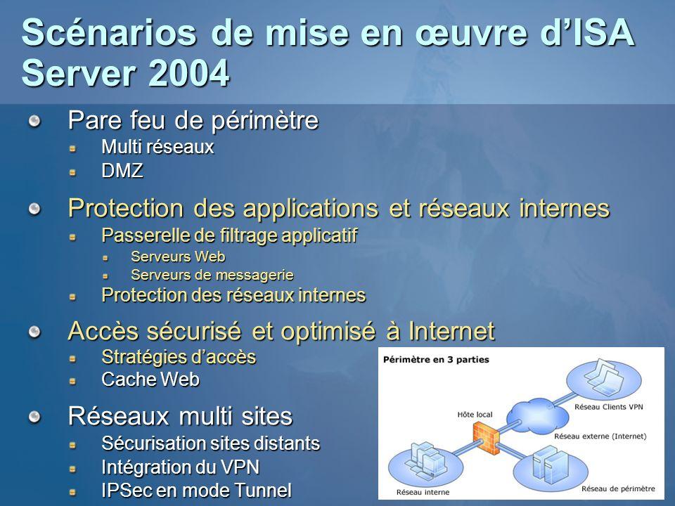 Scénarios de mise en œuvre dISA Server 2004 Pare feu de périmètre Multi réseaux DMZ Protection des applications et réseaux internes Passerelle de filt