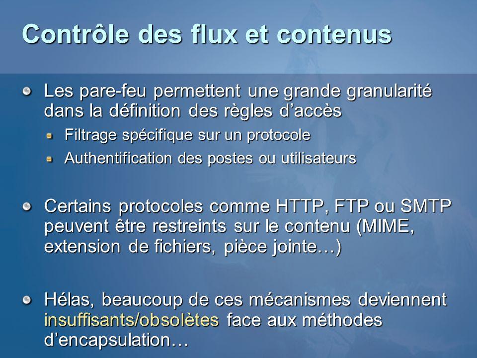 Contrôle des flux et contenus Les pare-feu permettent une grande granularité dans la définition des règles daccès Filtrage spécifique sur un protocole