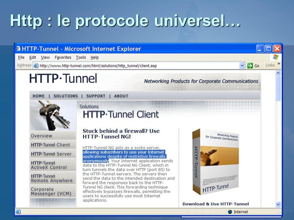 Http : le protocole universel… … pour outrepasser un pare-feu ou un proxy Aujourdhui, de nombreuses applications utilisent HTTP comme méthode dencapsu