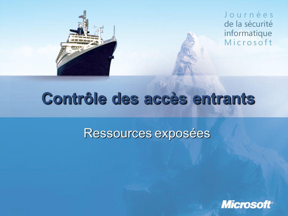 Contrôle des accès entrants Ressources exposées