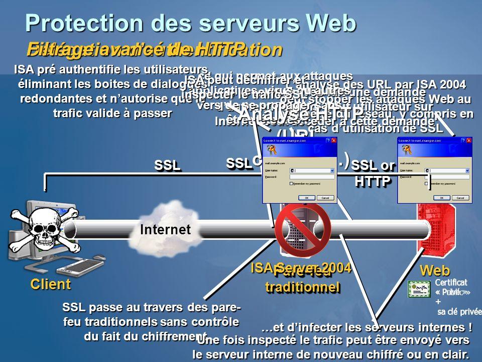 Certificat « Privé » + sa clé privée Certificat « Public » + sa clé privée Lanalyse des URL par ISA 2004 peut stopper les attaques Web au périmètre du