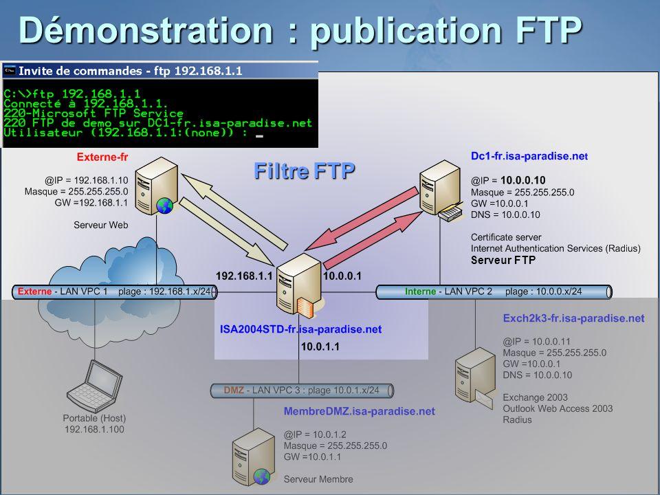Démonstration : publication FTP Filtre FTP Serveur FTP