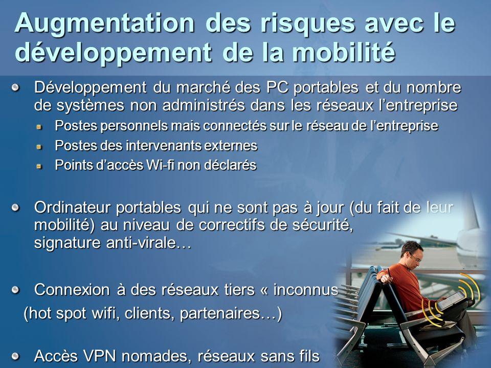 Développement du marché des PC portables et du nombre de systèmes non administrés dans les réseaux lentreprise Postes personnels mais connectés sur le