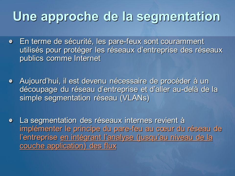 Une approche de la segmentation En terme de sécurité, les pare-feux sont couramment utilisés pour protéger les réseaux dentreprise des réseaux publics