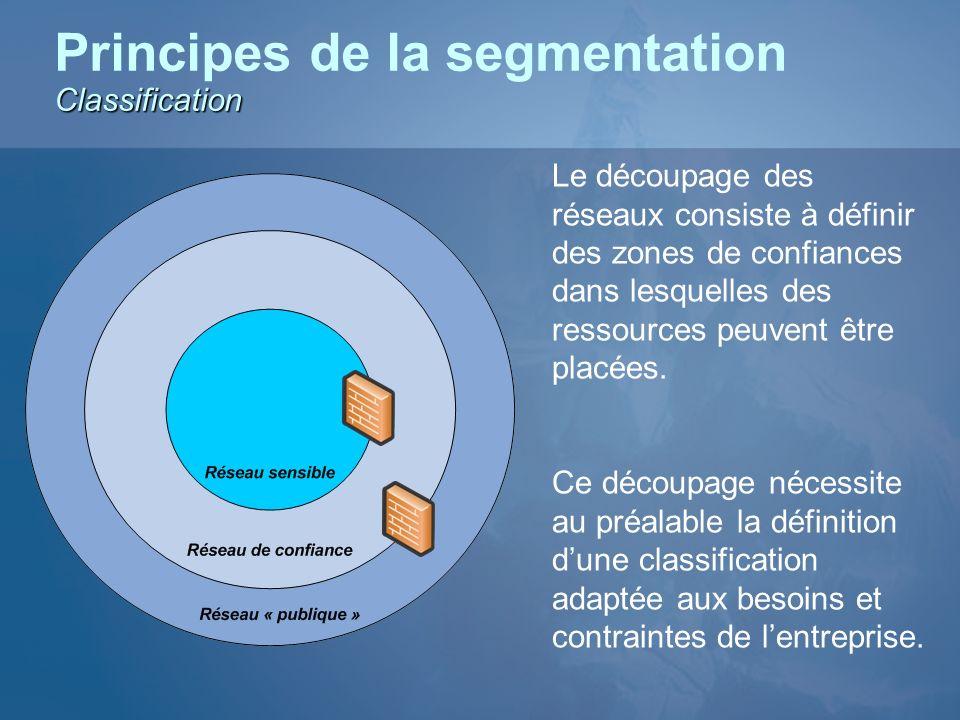 Classification Principes de la segmentation Classification Le découpage des réseaux consiste à définir des zones de confiances dans lesquelles des res