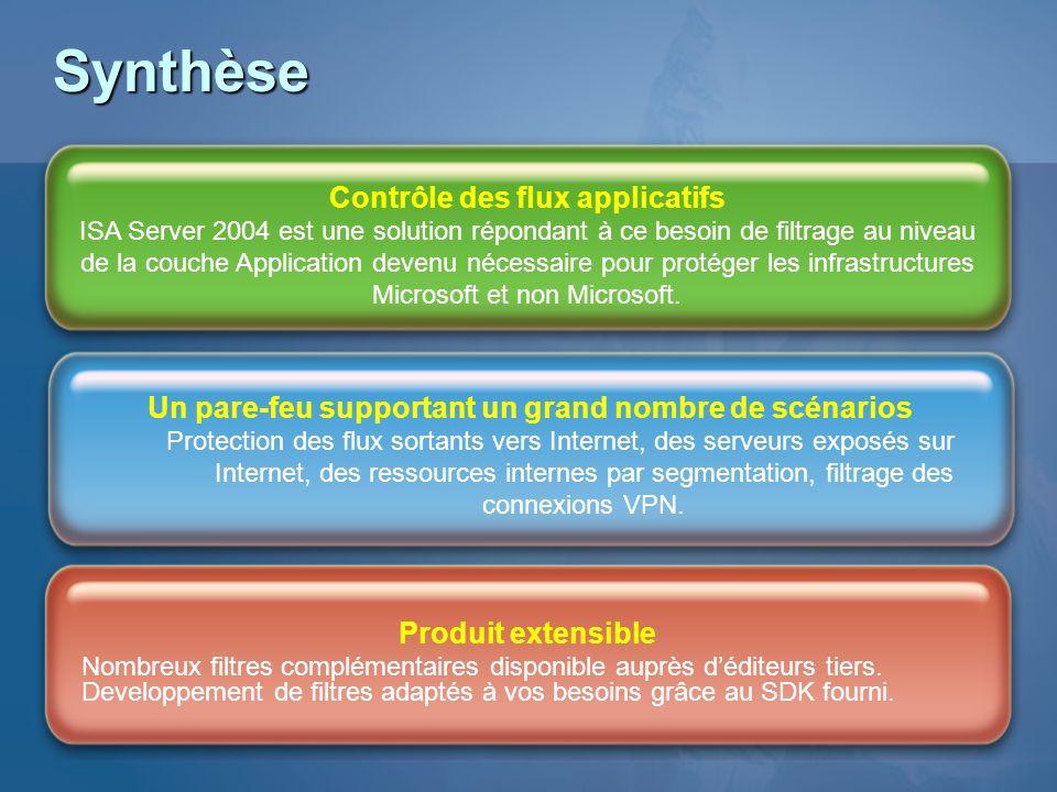 Synthèse Contrôle des flux applicatifs ISA Server 2004 est une solution répondant à ce besoin de filtrage au niveau de la couche Application devenu né