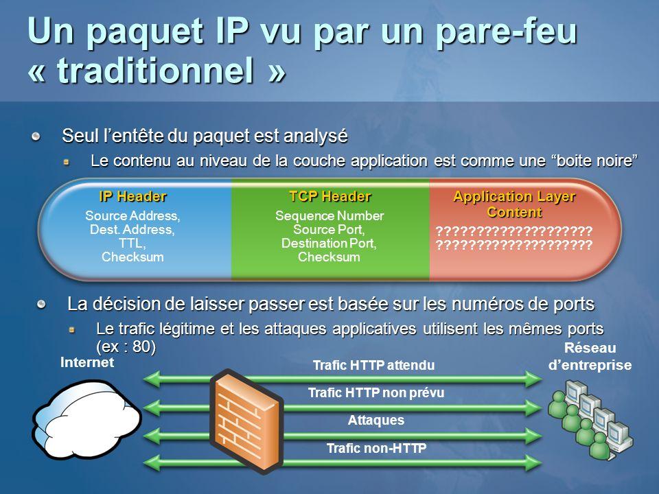 Filtre applicatif HTTP Exemple de filtrage en fonction du contenu de len-tête POST http://64.4.1.18/gtw/gtw.dll?SessID=1 HTTP/1.1 Accept: */* Accept-Language: en-us Accept-Encoding: gzip, deflate User-Agent: Mozilla/4.0 (compatible; MSIE 6.0; Windows NT 5.0;.NET CLR 1.1.4322; MSN Messenger 6.2.0133) Host: 64.4.1.18 Proxy-Connection: Keep-Alive Connection: Keep-Alive Pragma: no-cache Content-Type: application/x-msn-messenger Content-Length: 7 Common Application Signatures http://www.microsoft.com/technet/prodtechnol/isa/2004/plan/commonapplication signatures.mspx
