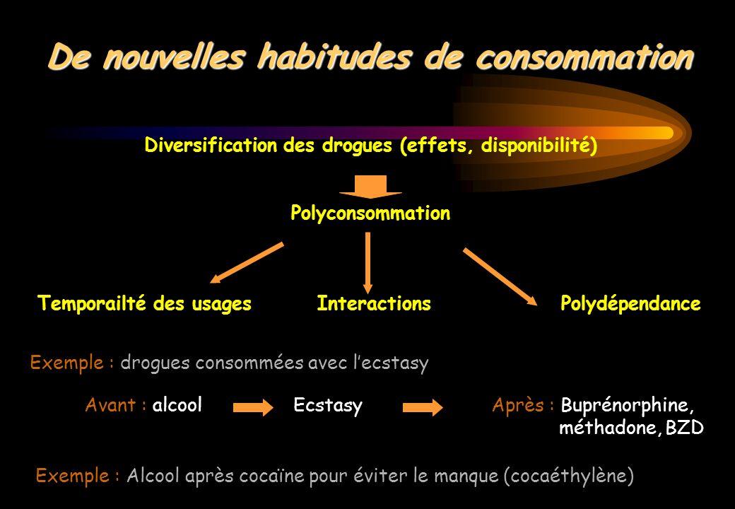 De nouvelles habitudes de consommation Diversification des drogues (effets, disponibilité) Polyconsommation Temporailté des usages Interactions Polydé