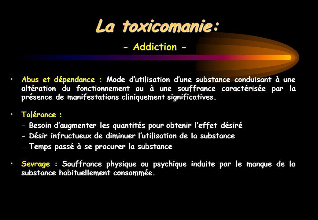 La toxicomanie: Abus et dépendance : Mode dutilisation dune substance conduisant à une altération du fonctionnement ou à une souffrance caractérisée p
