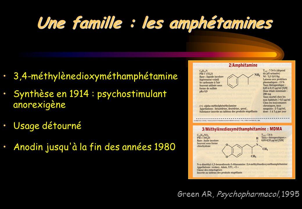 3,4-méthylènedioxyméthamphétamine Synthèse en 1914 : psychostimulant anorexigène Usage détourné Anodin jusqu'à la fin des années 1980 Green AR, Psycho
