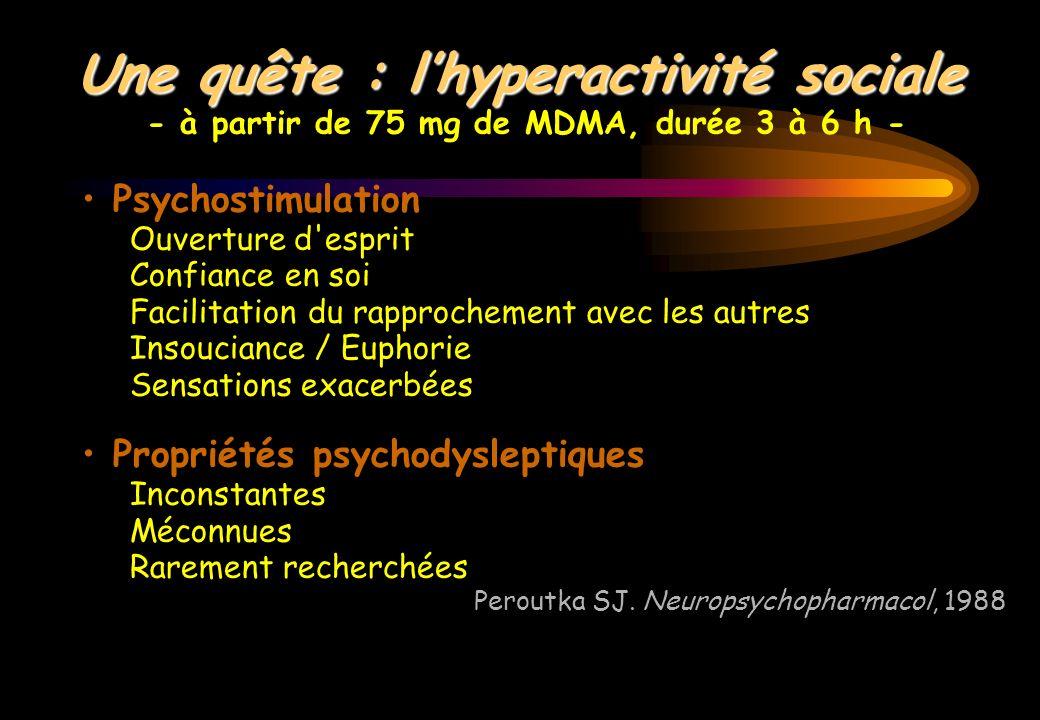 Une quête : lhyperactivité sociale - à partir de 75 mg de MDMA, durée 3 à 6 h - Psychostimulation Ouverture d'esprit Confiance en soi Facilitation du