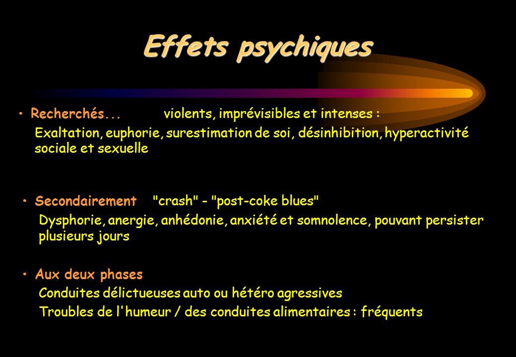 Effets psychiques Recherchés... violents, imprévisibles et intenses : Exaltation, euphorie, surestimation de soi, désinhibition, hyperactivité sociale