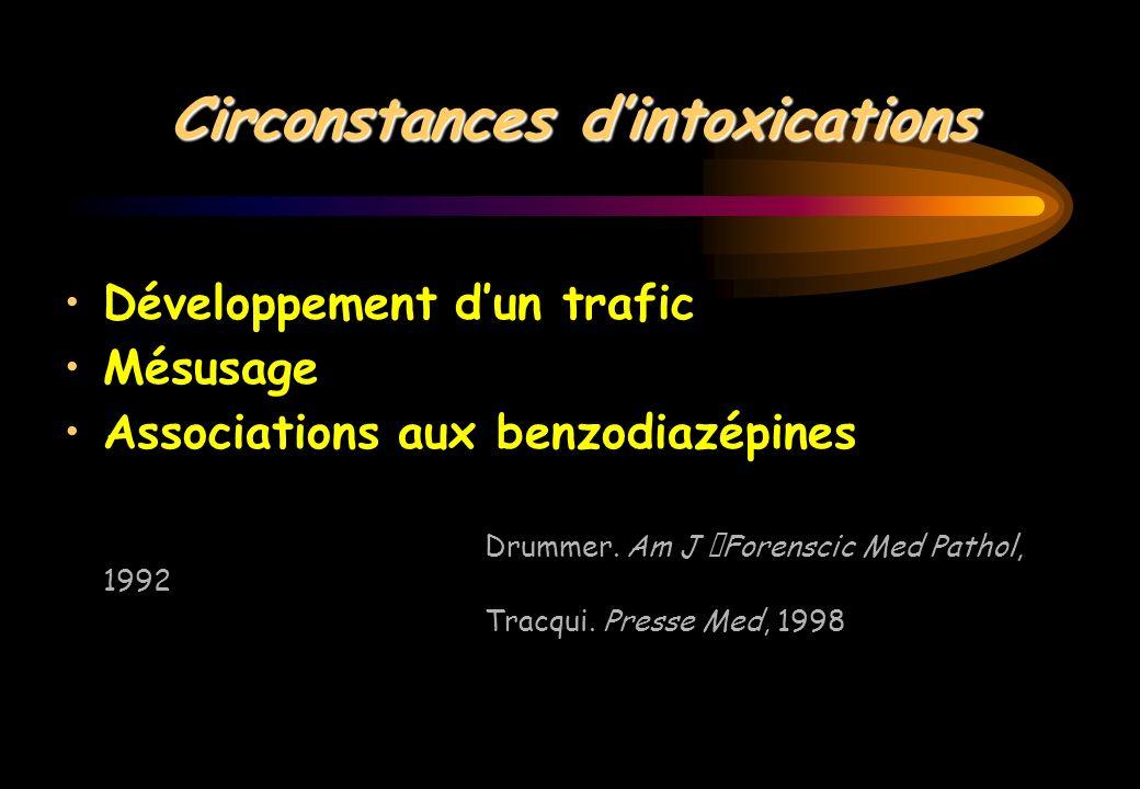 Circonstances dintoxications Développement dun trafic Mésusage Associations aux benzodiazépines Drummer. Am J Forenscic Med Pathol, 1992 Tracqui. Pres
