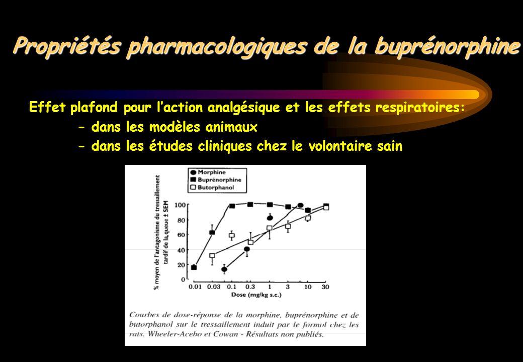 Effet plafond pour laction analgésique et les effets respiratoires: - dans les modèles animaux - dans les études cliniques chez le volontaire sain Pro