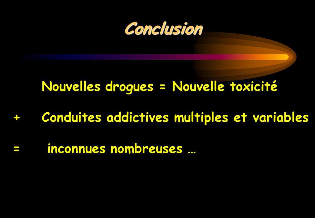 Conclusion Nouvelles drogues = Nouvelle toxicité + Conduites addictives multiples et variables = inconnues nombreuses …