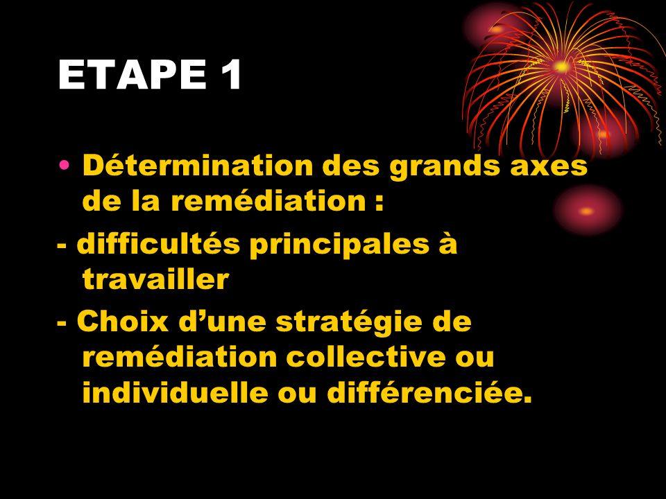 ETAPE 1 Détermination des grands axes de la remédiation : - difficultés principales à travailler - Choix dune stratégie de remédiation collective ou i