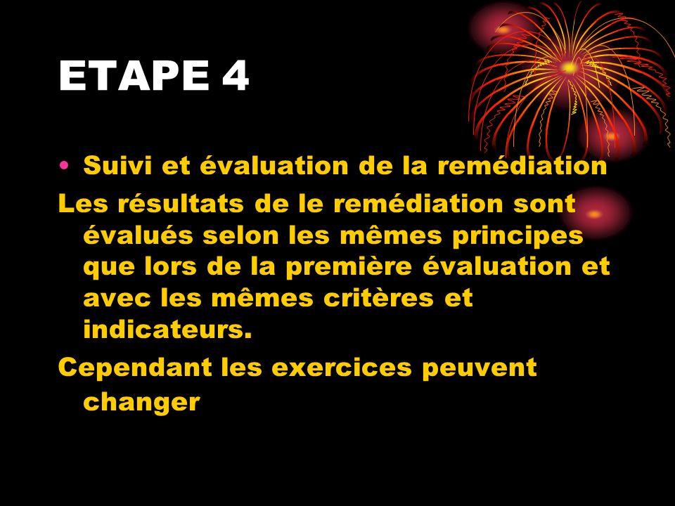 ETAPE 4 Suivi et évaluation de la remédiation Les résultats de le remédiation sont évalués selon les mêmes principes que lors de la première évaluatio