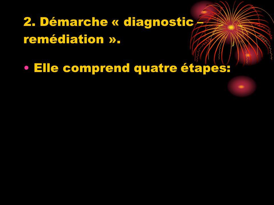 2. Démarche « diagnostic – remédiation ». Elle comprend quatre étapes: