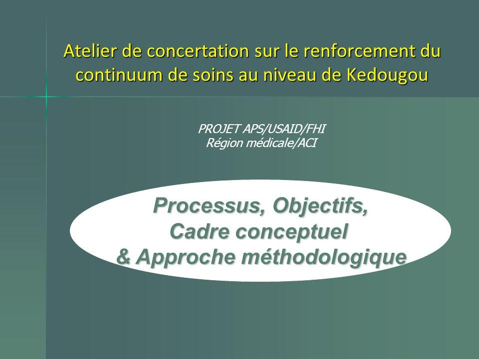 Atelier de concertation sur le renforcement du continuum de soins au niveau de Kedougou PROJET APS/USAID/FHI Région médicale/ACI Processus, Objectifs,