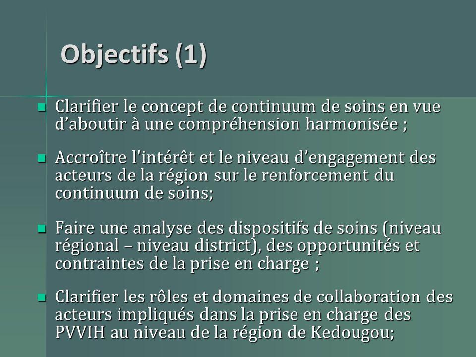 Objectifs (1) Clarifier le concept de continuum de soins en vue daboutir à une compréhension harmonisée ; Clarifier le concept de continuum de soins e