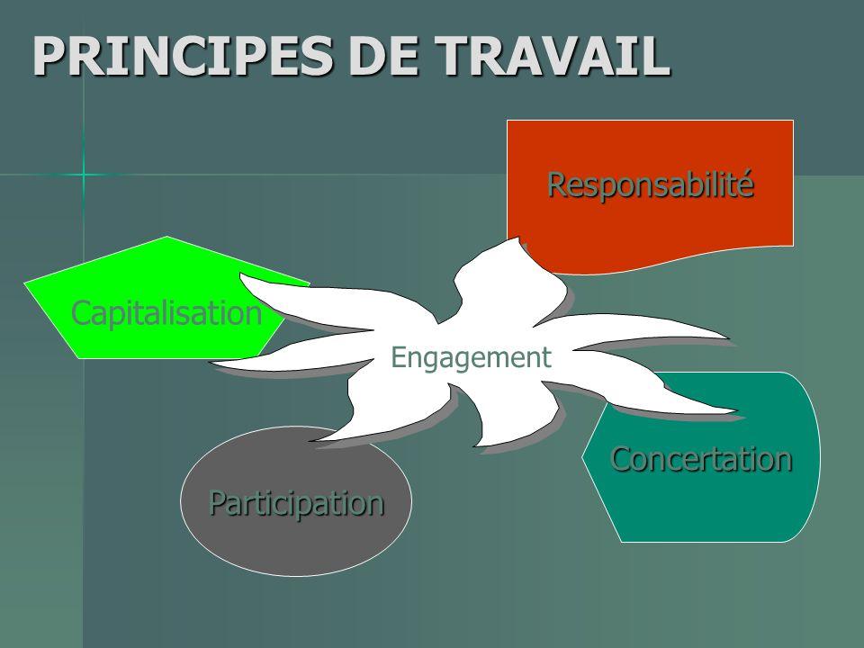 PRINCIPES DE TRAVAIL Participation Responsabilité Concertation Capitalisation Engagement