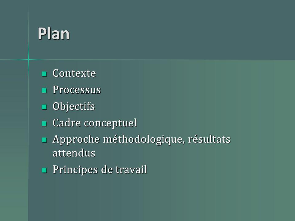Plan Contexte Contexte Processus Processus Objectifs Objectifs Cadre conceptuel Cadre conceptuel Approche méthodologique, résultats attendus Approche