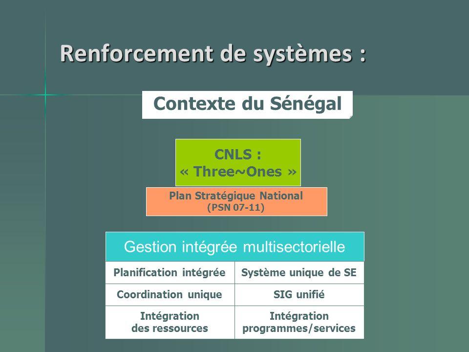 Renforcement de systèmes : Contexte du Sénégal CNLS : « Three~Ones » Intégration des ressources Plan Stratégique National (PSN 07-11) Coordination uni