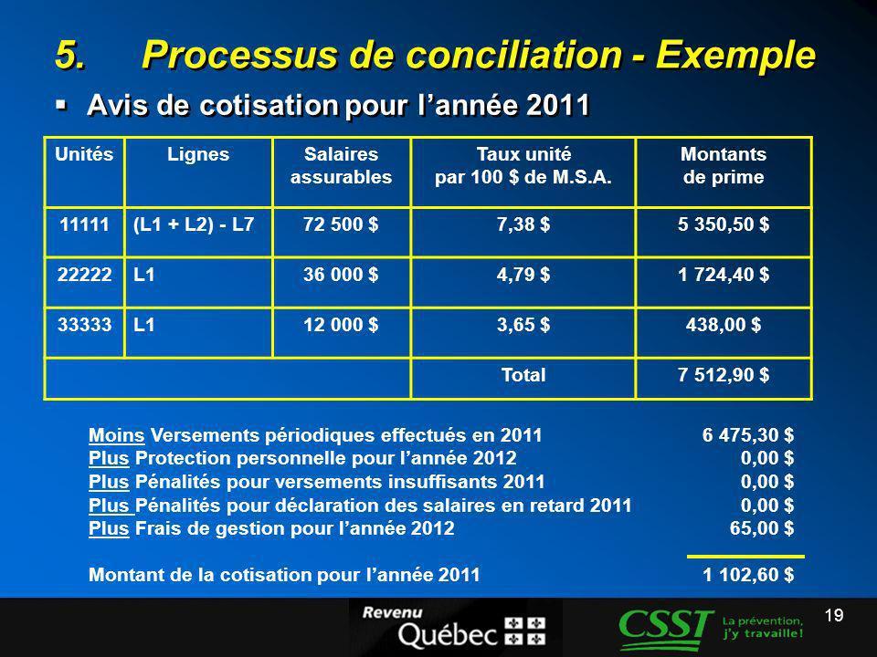 19 5.Processus de conciliation - Exemple Avis de cotisation pour lannée 2011 UnitésLignesSalaires assurables Taux unité par 100 $ de M.S.A. Montants d