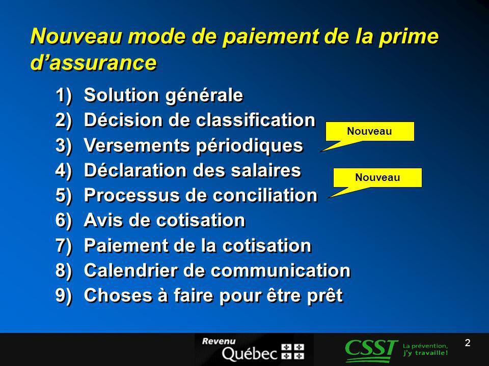 2 1)Solution générale 2)Décision de classification 3)Versements périodiques 4)Déclaration des salaires 5)Processus de conciliation 6)Avis de cotisatio