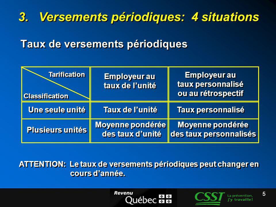 5 3. Versements périodiques: 4 situations Taux de versements périodiques Une seule unité Classification Tarification Employeur au taux de lunité Emplo