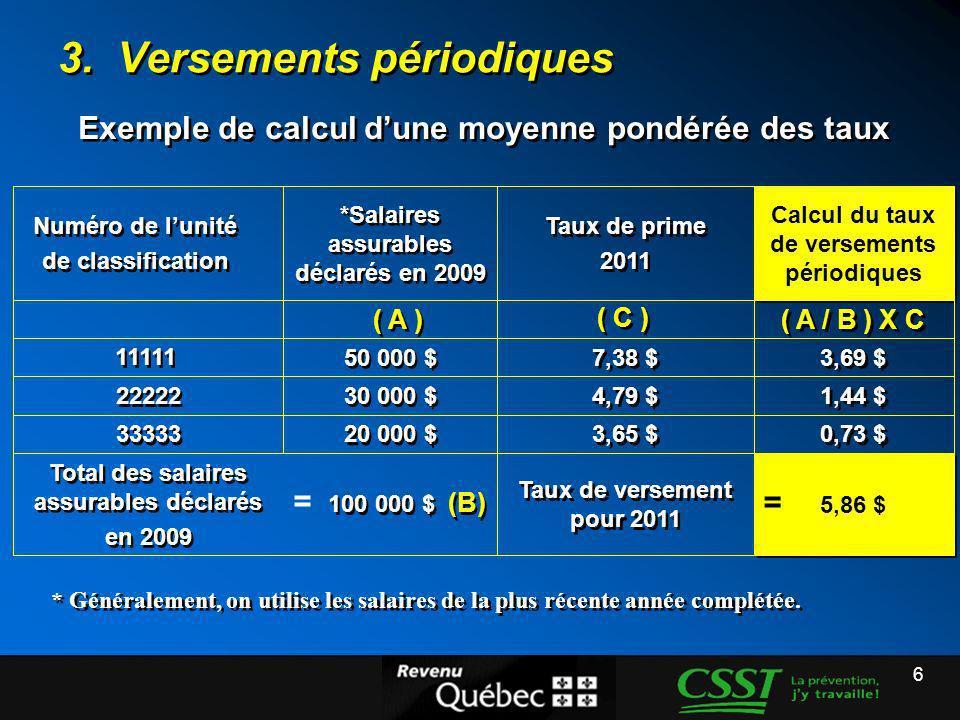 6 3. Versements périodiques Exemple de calcul dune moyenne pondérée des taux 5,86 $ Taux de versement pour 2011 100 000 $ (B) Total des salaires assur