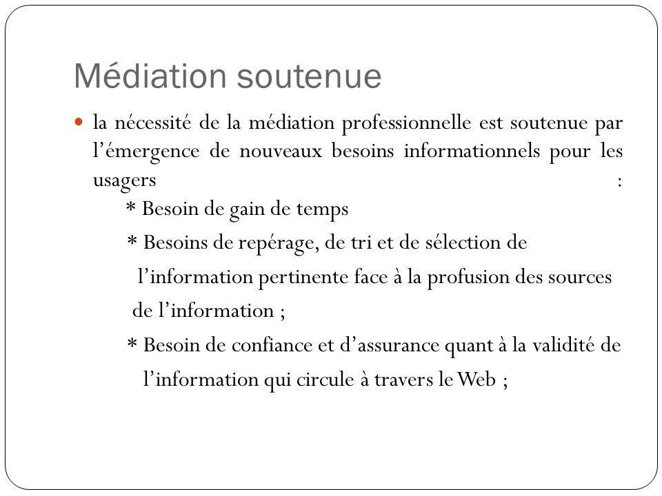 Médiation soutenue la nécessité de la médiation professionnelle est soutenue par lémergence de nouveaux besoins informationnels pour les usagers : * B