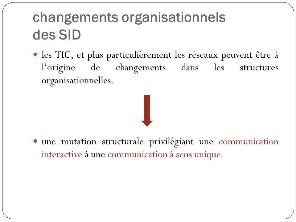 les TIC, et plus particulièrement les réseaux peuvent être à lorigine de changements dans les structures organisationnelles.