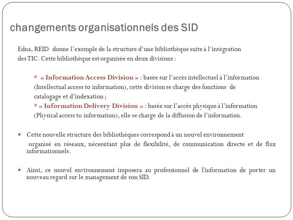 changements organisationnels des SID Edna, REID donne lexemple de la structure dune bibliothèque suite à lintégration des TIC.