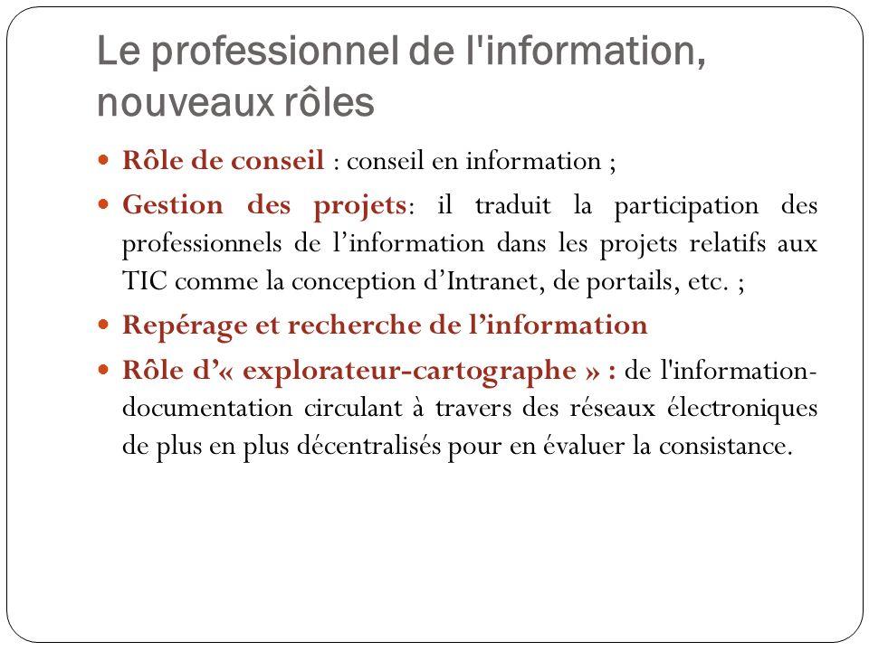 Le professionnel de l information, nouveaux rôles Rôle de conseil : conseil en information ; Gestion des projets: il traduit la participation des professionnels de linformation dans les projets relatifs aux TIC comme la conception dIntranet, de portails, etc.