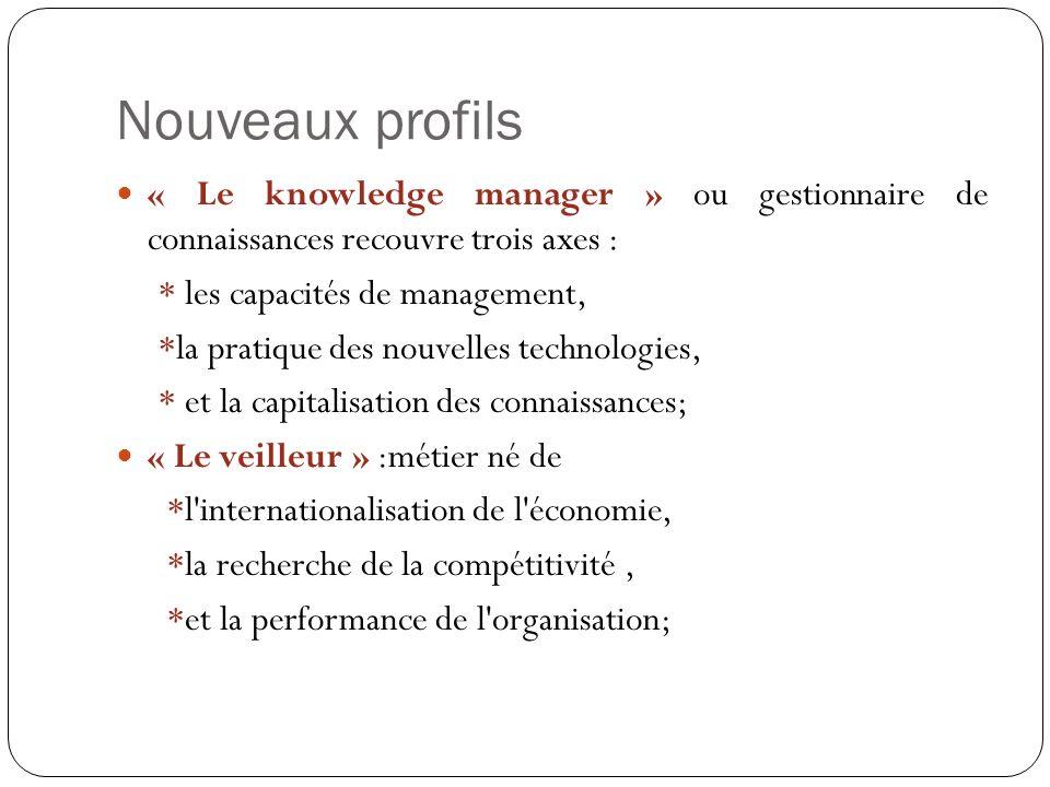 Nouveaux profils « Le knowledge manager » ou gestionnaire de connaissances recouvre trois axes : * les capacités de management, *la pratique des nouve
