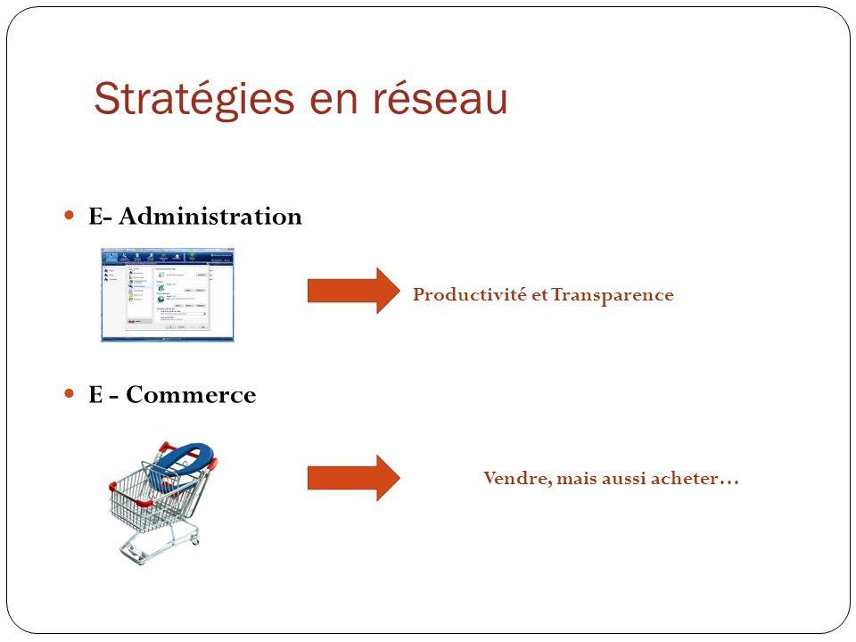 Stratégies en réseau E- Administration Productivité et Transparence E - Commerce Vendre, mais aussi acheter…