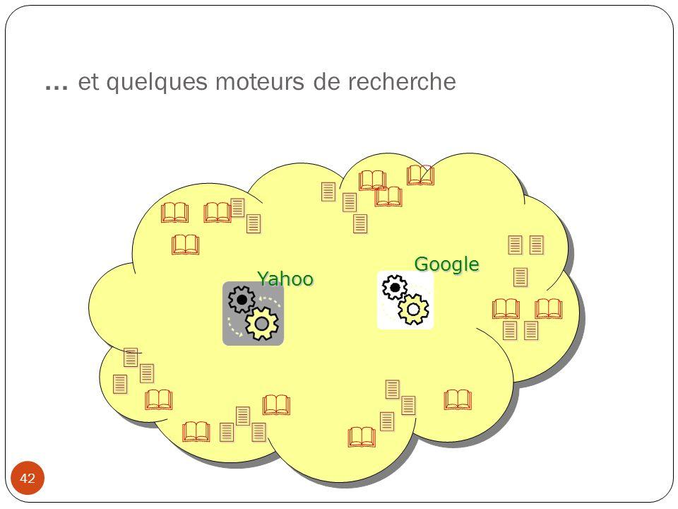 … et quelques moteurs de recherche 42 Yahoo Google