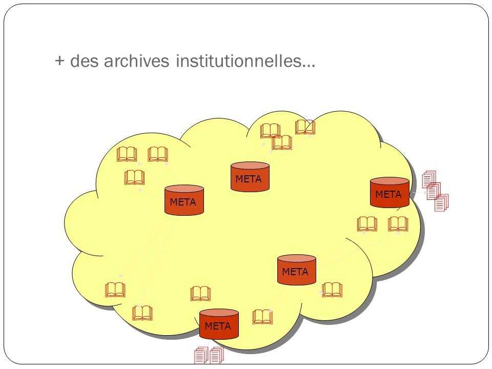 + des archives institutionnelles… META META