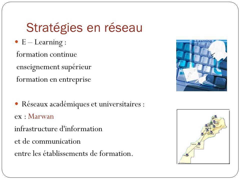 Stratégies en réseau E – Learning : formation continue enseignement supérieur formation en entreprise Réseaux académiques et universitaires : ex : Marwan infrastructure d information et de communication entre les établissements de formation.