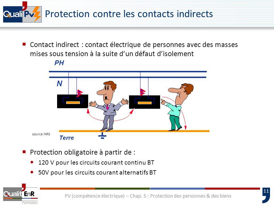 11 Protection contre les contacts indirects Contact indirect : contact électrique de personnes avec des masses mises sous tension à la suite dun défau