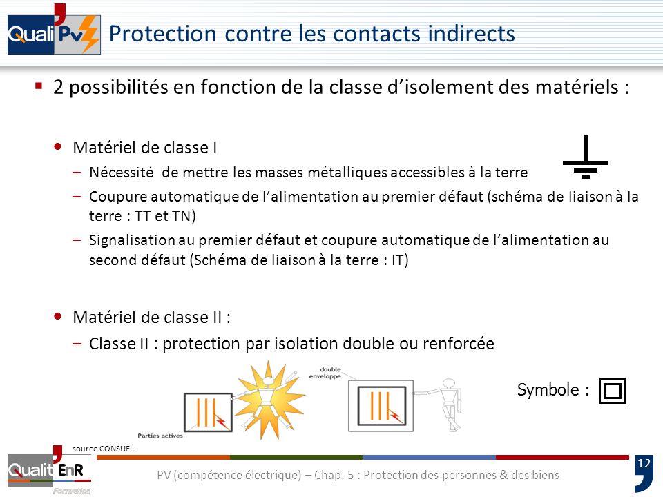 12 Protection contre les contacts indirects 2 possibilités en fonction de la classe disolement des matériels : Matériel de classe I –Nécessité de mett