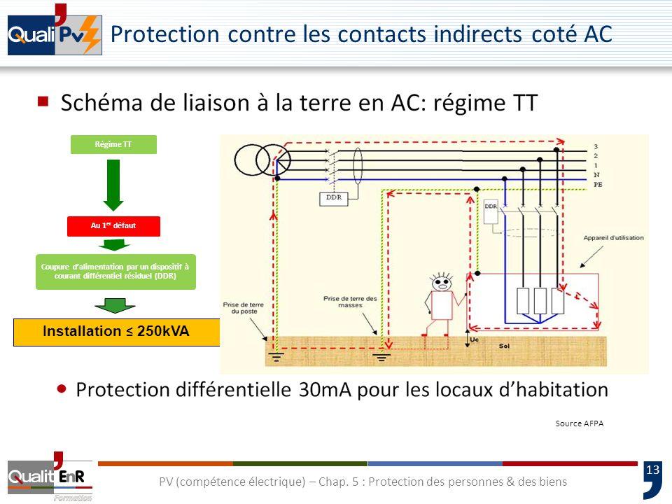 13 Protection contre les contacts indirects coté AC PV (compétence électrique) – Chap. 5 : Protection des personnes & des biens Régime TT Au 1 er défa